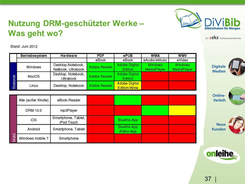 37 | Nutzung DRM-geschützter Werke – Was geht wo?