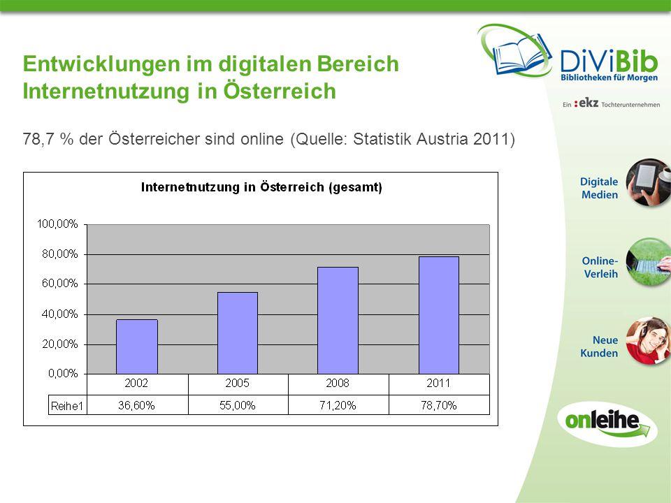 Entwicklungen im digitalen Bereich Internetnutzung in Österreich 78,7 % der Österreicher sind online (Quelle: Statistik Austria 2011)