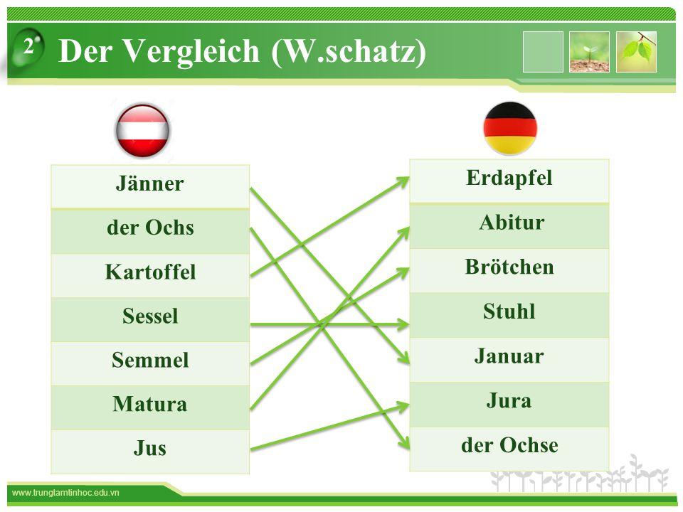 www.trungtamtinhoc.edu.vn Der Vergleich (W.schatz) 2 Jänner der Ochs Kartoffel Sessel Semmel Matura Jus Erdapfel Abitur Brötchen Stuhl Januar Jura der Ochse