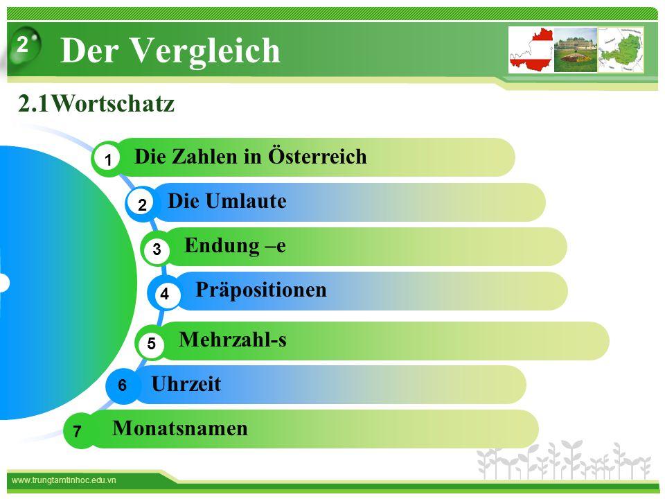www.trungtamtinhoc.edu.vn 1 Die Zahlen in Österreich Die Umlaute 2 3 Endung –e Präpositionen 4 5 Mehrzahl-s Uhrzeit Monatsnamen 6 7 2.1Wortschatz Der Vergleich 2