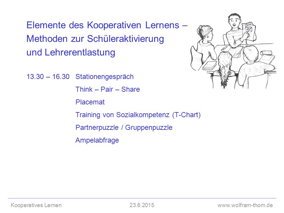 Kooperatives Lernen23.6.2015www.wolfram-thom.de Pult A1 M11 F6 E6 B2 C3 D4 E5 G7 H8 K9 L10 N12 C4 F5 H7 N11 K10 L9G8 D3 A2 B1 M12 2.
