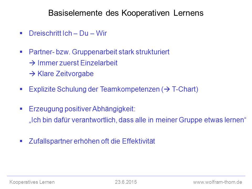 Kooperatives Lernen23.6.2015www.wolfram-thom.de Basiselemente des Kooperativen Lernens  Partner- bzw. Gruppenarbeit stark strukturiert  Immer zuerst