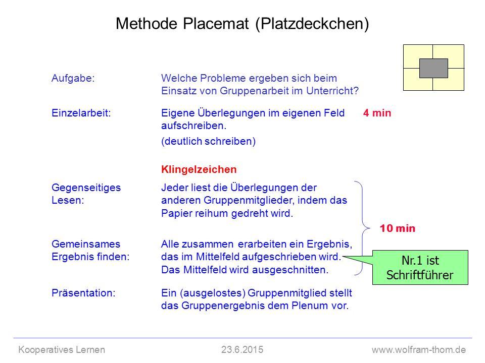 Kooperatives Lernen23.6.2015www.wolfram-thom.de Aufgabe:Welche Probleme ergeben sich beim Einsatz von Gruppenarbeit im Unterricht? Einzelarbeit:Eigene