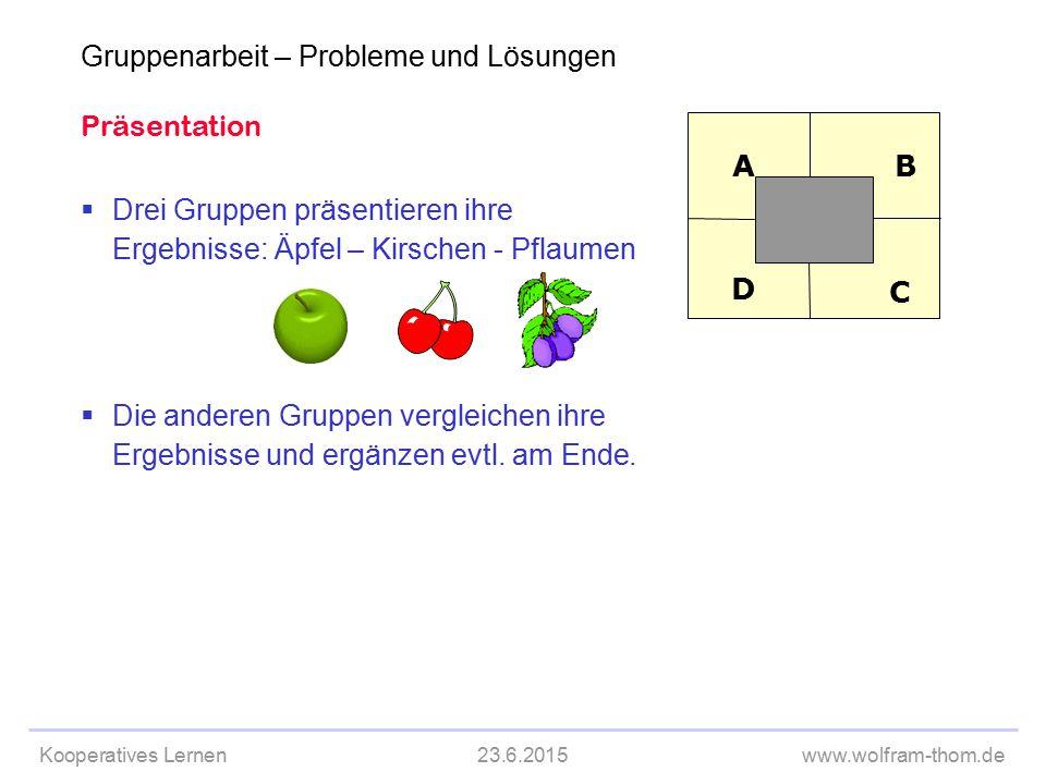 Kooperatives Lernen23.6.2015www.wolfram-thom.de Präsentation  Drei Gruppen präsentieren ihre Ergebnisse: Äpfel – Kirschen - Pflaumen D C B A D C BA 