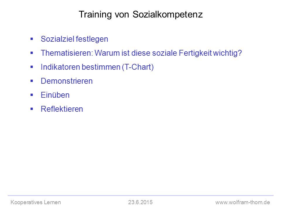 Kooperatives Lernen23.6.2015www.wolfram-thom.de  Sozialziel festlegen  Thematisieren: Warum ist diese soziale Fertigkeit wichtig?  Indikatoren best