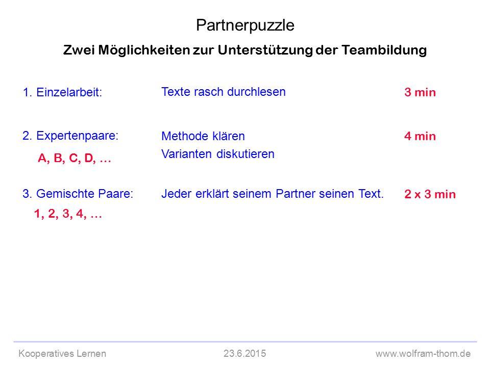 Kooperatives Lernen23.6.2015www.wolfram-thom.de Zwei Möglichkeiten zur Unterstützung der Teambildung 1. Einzelarbeit: 2. Expertenpaare: 3. Gemischte P