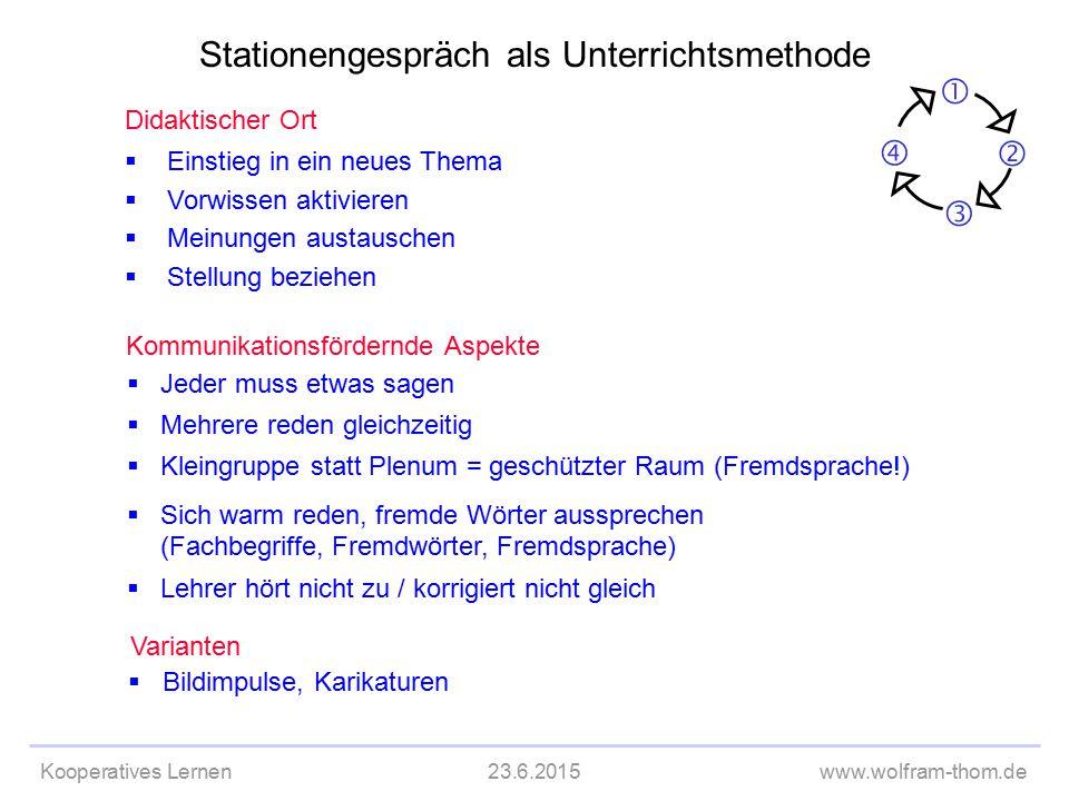 Kooperatives Lernen23.6.2015www.wolfram-thom.de Didaktischer Ort  Einstieg in ein neues Thema  Vorwissen aktivieren  Meinungen austauschen  Stellu