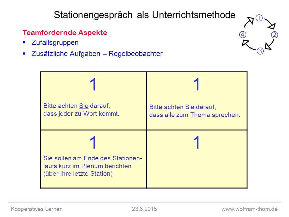 Kooperatives Lernen23.6.2015www.wolfram-thom.de Sitzplan für Placemat überlegen Pult