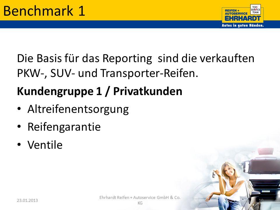 Benchmark 1 Die Basis für das Reporting sind die verkauften PKW-, SUV- und Transporter-Reifen. Kundengruppe 1 / Privatkunden Altreifenentsorgung Reife