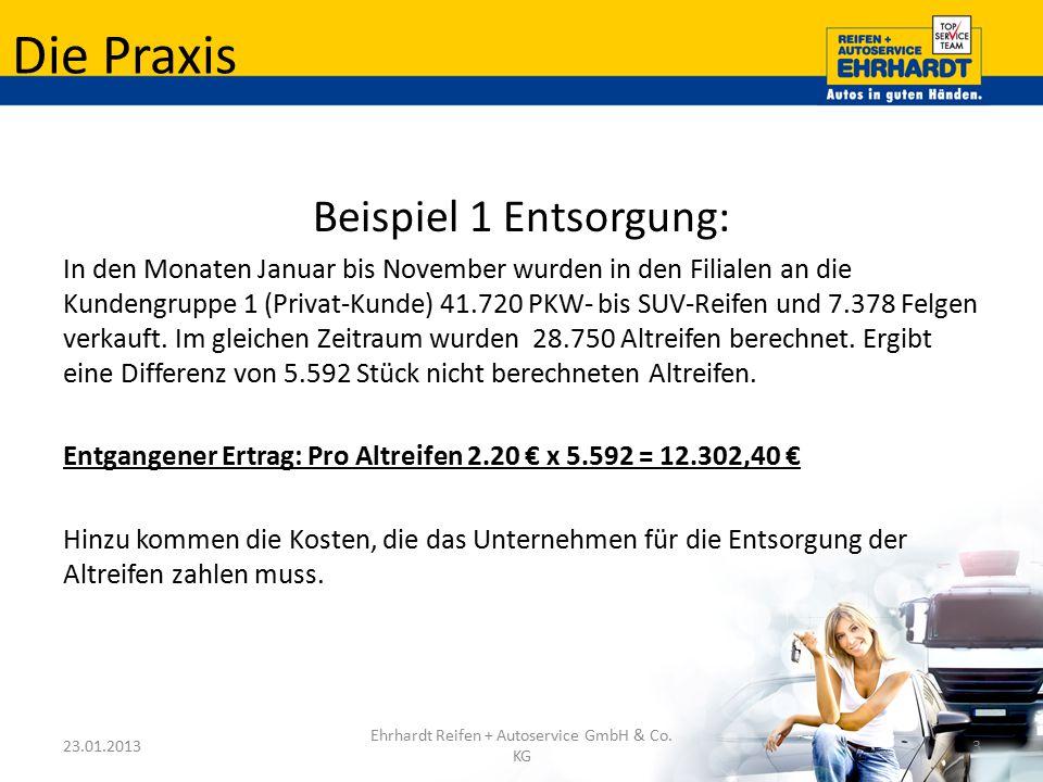 Die Praxis Beispiel 1 Entsorgung: In den Monaten Januar bis November wurden in den Filialen an die Kundengruppe 1 (Privat-Kunde) 41.720 PKW- bis SUV-Reifen und 7.378 Felgen verkauft.