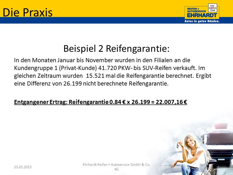 Die Praxis Beispiel 2 Reifengarantie: In den Monaten Januar bis November wurden in den Filialen an die Kundengruppe 1 (Privat-Kunde) 41.720 PKW- bis S