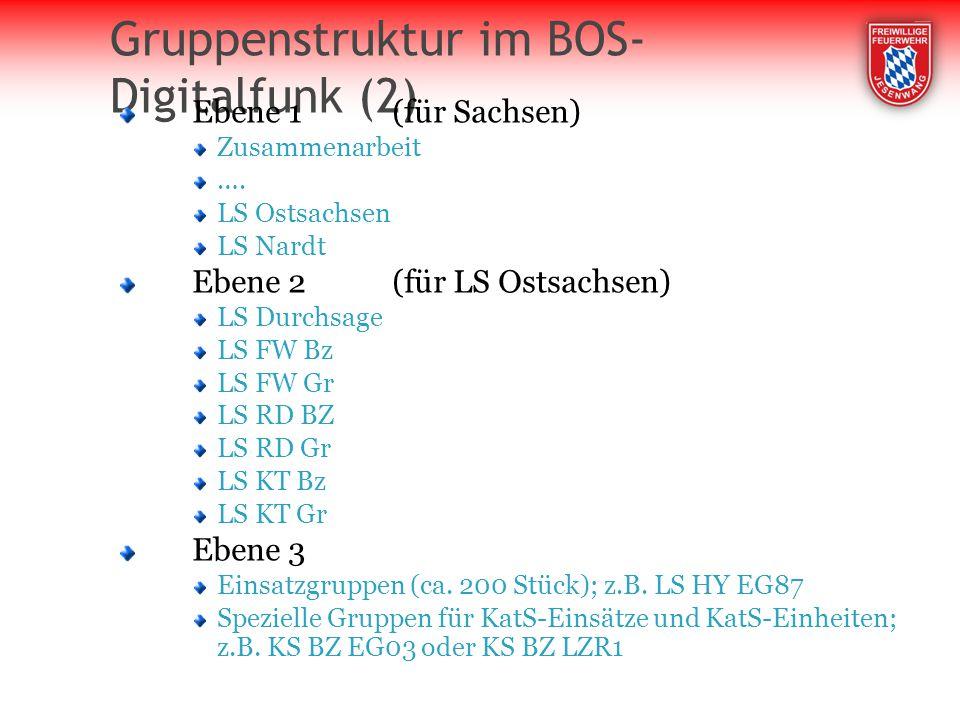 Gruppenstruktur im BOS- Digitalfunk (2) Ebene 1(für Sachsen) Zusammenarbeit ….