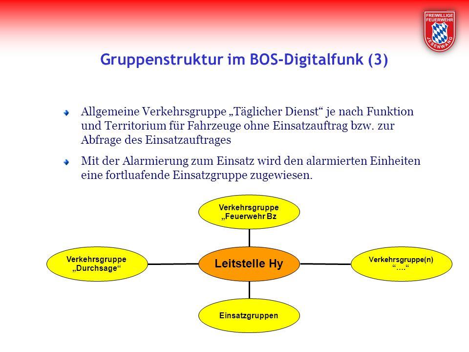 """Gruppenstruktur im BOS-Digitalfunk (3) Allgemeine Verkehrsgruppe """"Täglicher Dienst je nach Funktion und Territorium für Fahrzeuge ohne Einsatzauftrag bzw."""