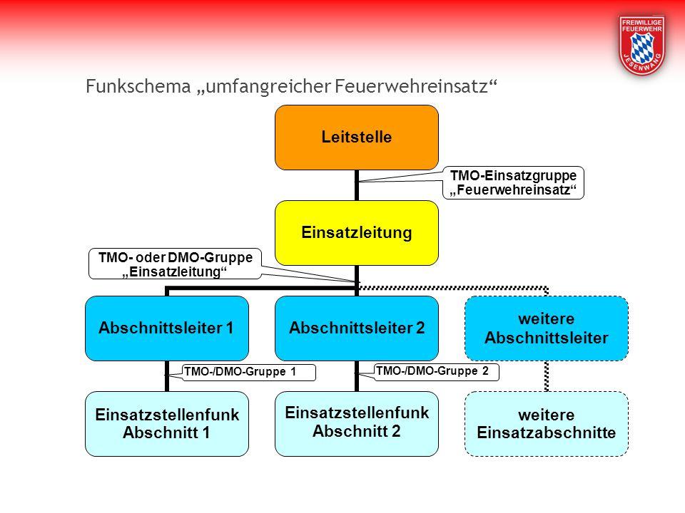 """Funkschema """"umfangreicher Feuerwehreinsatz TMO-Einsatzgruppe """"Feuerwehreinsatz TMO- oder DMO-Gruppe """"Einsatzleitung TMO-/DMO-Gruppe 1 TMO-/DMO-Gruppe 2"""