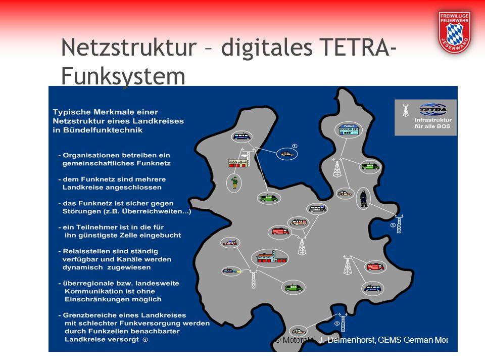 © Motorola, J. Delmenhorst, GEMS German Moi Netzstruktur – digitales TETRA- Funksystem