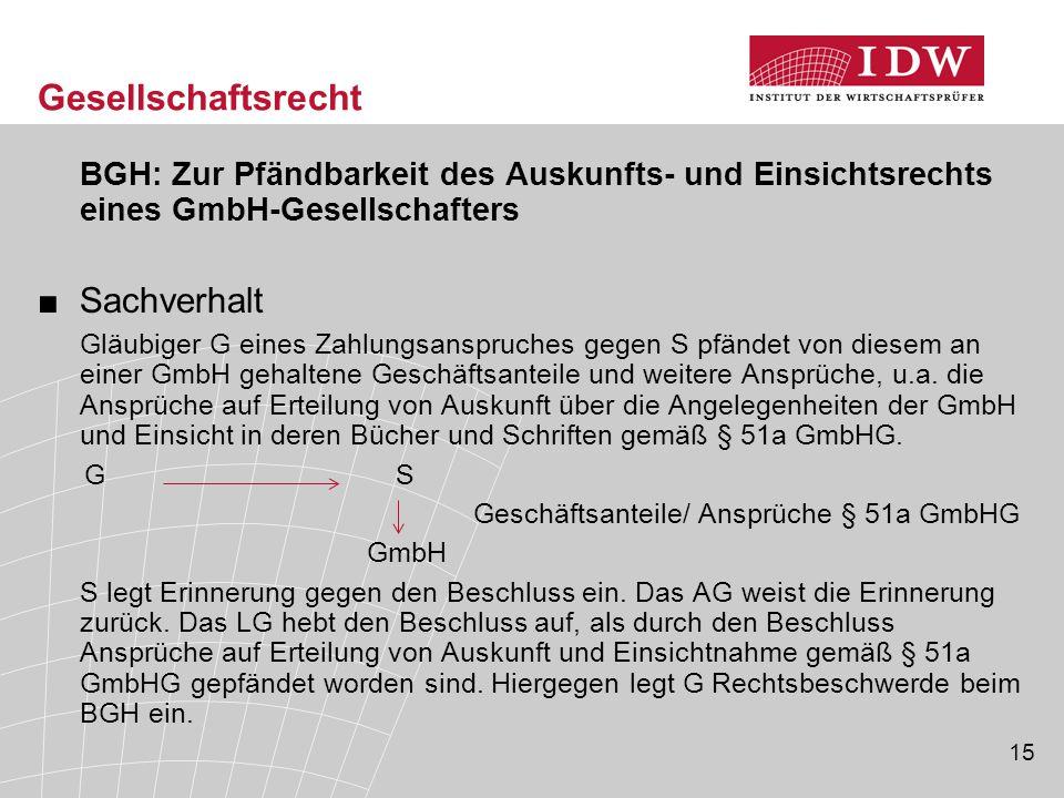 15 Gesellschaftsrecht BGH: Zur Pfändbarkeit des Auskunfts- und Einsichtsrechts eines GmbH-Gesellschafters ■Sachverhalt Gläubiger G eines Zahlungsanspr