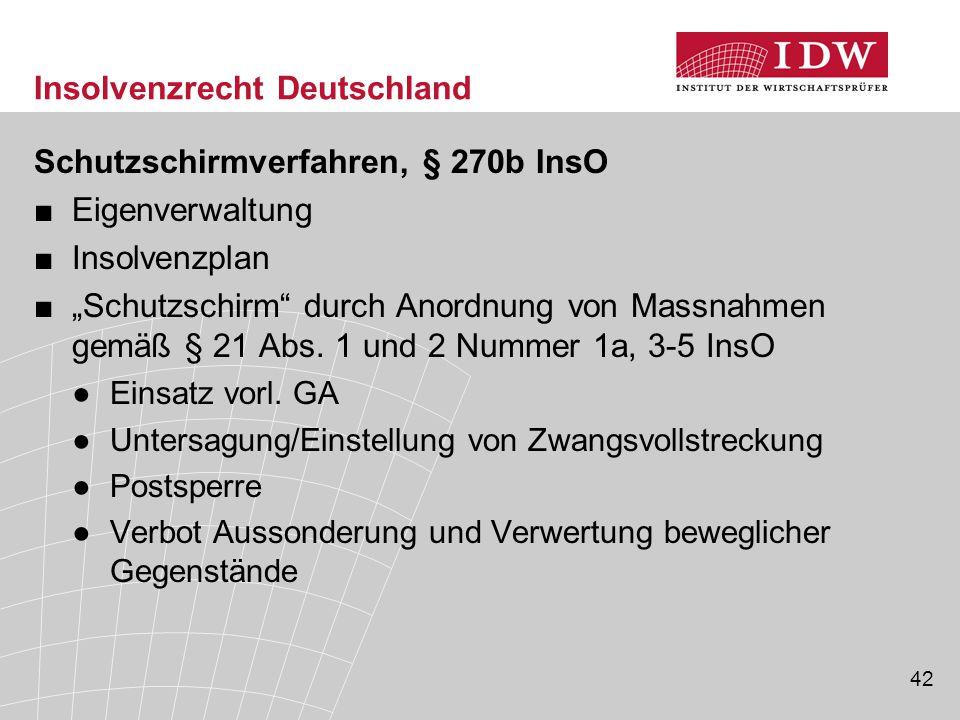 """42 Insolvenzrecht Deutschland Schutzschirmverfahren, § 270b InsO ■Eigenverwaltung ■Insolvenzplan ■""""Schutzschirm"""" durch Anordnung von Massnahmen gemäß"""