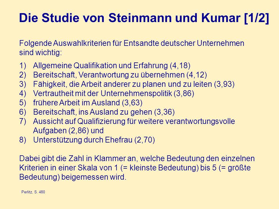 Die Studie von Steinmann und Kumar [1/2] Perlitz, S. 480 Folgende Auswahlkriterien für Entsandte deutscher Unternehmen sind wichtig: 1)Allgemeine Qual