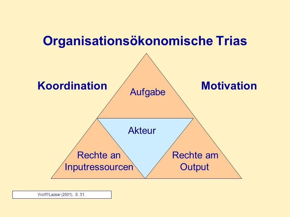 Organisationsökonomische Trias Aufgabe Akteur Rechte am Output Rechte an Inputressourcen Koordination Motivation Wolff/Lazear (2001), S.
