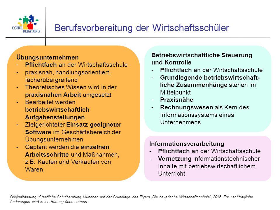 """Berufsvorbereitung der Wirtschaftsschüler Originalfassung: Staatliche Schulberatung München auf der Grundlage des Flyers """"Die bayerische Wirtschaftsschule , 2015."""