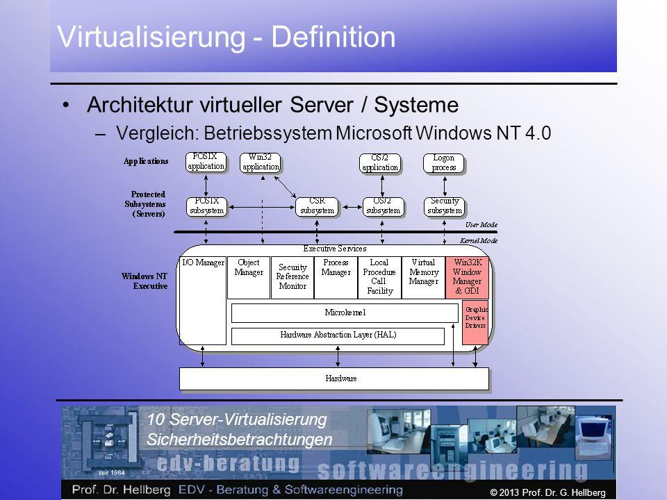 © 2013 Prof. Dr. G. Hellberg 10 Server-Virtualisierung Sicherheitsbetrachtungen Virtualisierung - Definition Architektur virtueller Server / Systeme –