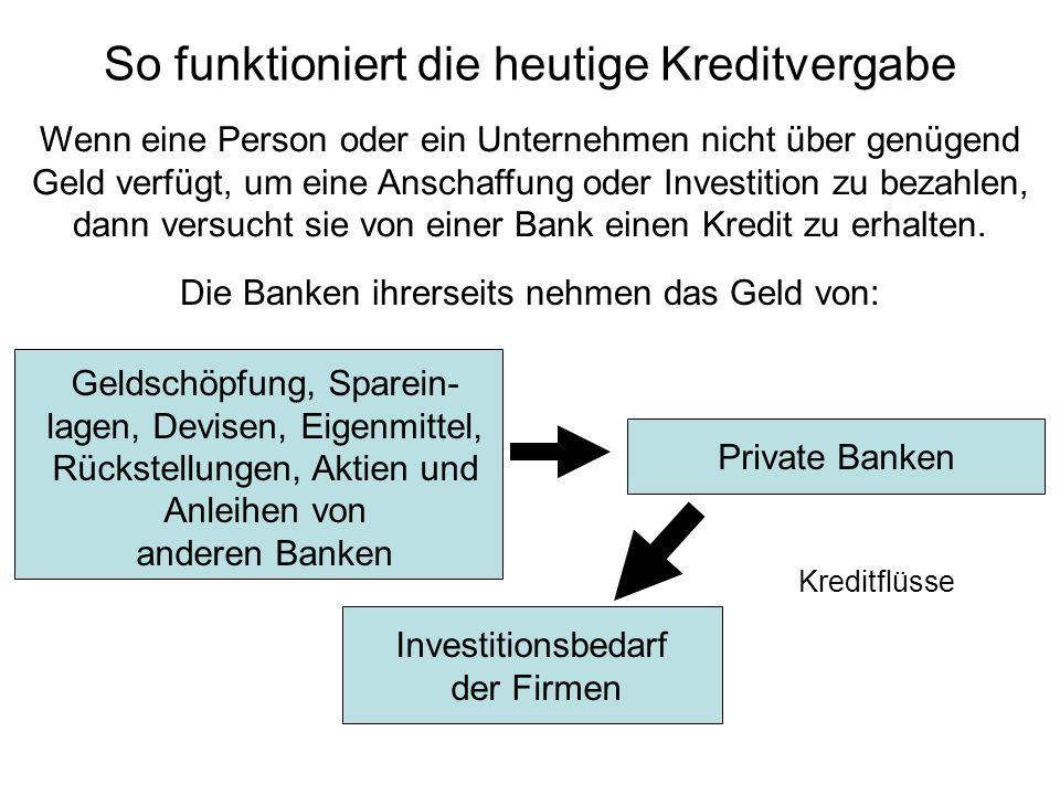 Private Banken Investitionsbedarf der Firmen Geldschöpfung, Sparein- lagen, Devisen, Eigenmittel, Rückstellungen, Aktien und Anleihen von anderen Bank