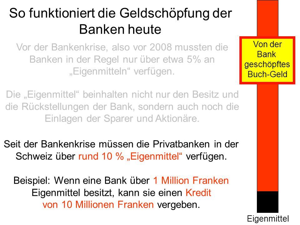 """So funktioniert die Geldschöpfung der Banken heute Vor der Bankenkrise, also vor 2008 mussten die Banken in der Regel nur über etwa 5% an """"Eigenmittel"""