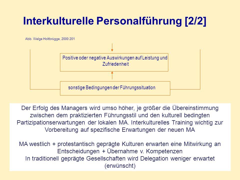 Interkulturelle Personalführung [2/2] Positive oder negative Auswirkungen auf Leistung und Zufriedenheit sonstige Bedingungen der Führungssituation Abb.