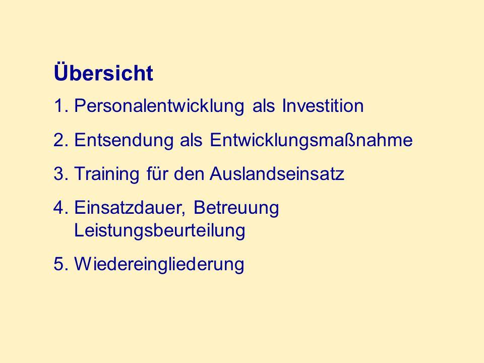 Generelles und unternehmensspezifisches Wissenskapital Generelles Wissenskapital: Auf dem Arbeitsmarkt Unternehmens- oder Branchenübergeifend verwendbar (e.g.