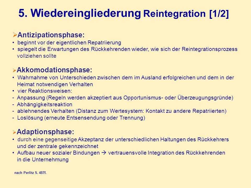 5.Wiedereingliederung Reintegration [1/2] nach Perlitz S.