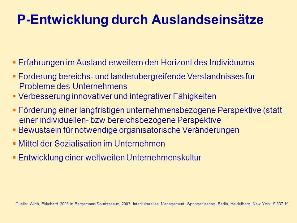 Praktische Unterstützung Breuer, Gürtler S.