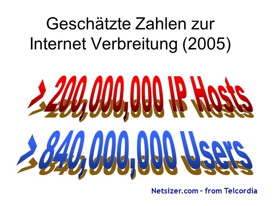 Geschätzte Zahlen zur Internet Verbreitung (2005) Netsizer.com – from Telcordia