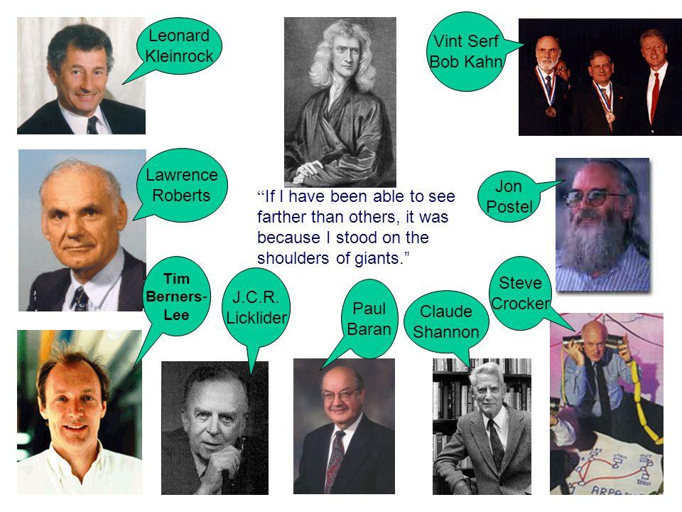 Leonard Kleinrock Lawrence Roberts Tim Berners- Lee J.C.R.
