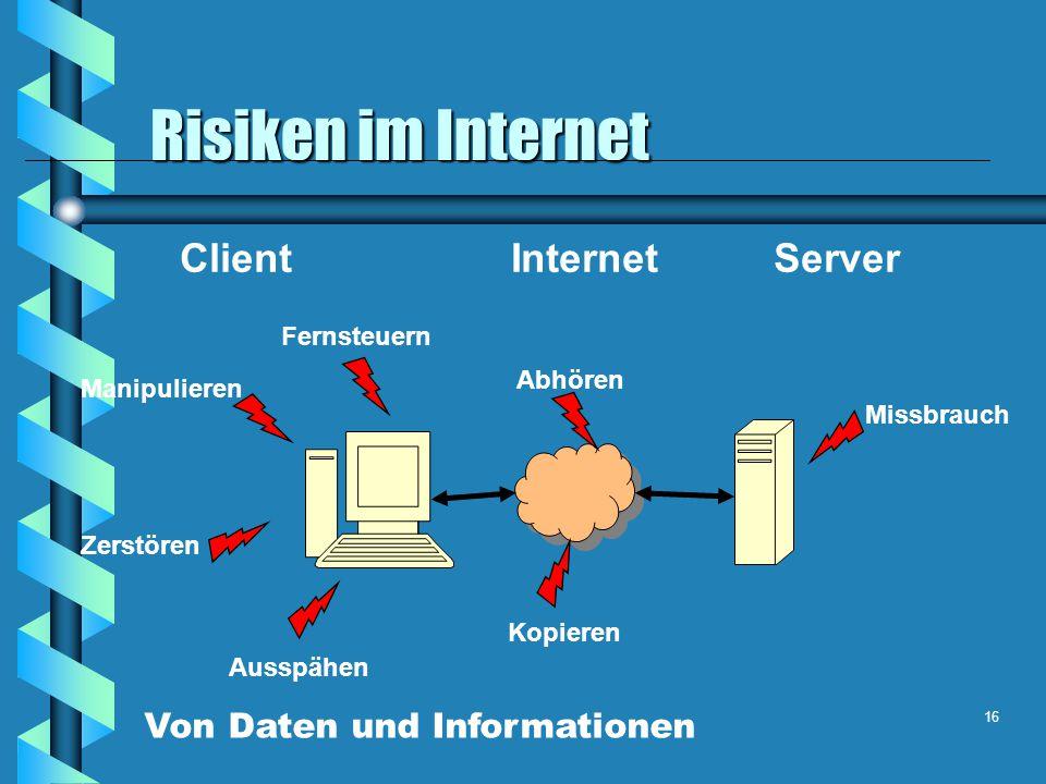 Risiken im Internet Von Daten und Informationen 16 Zerstören Manipulieren Missbrauch InternetServerClient Fernsteuern Ausspähen Kopieren Abhören