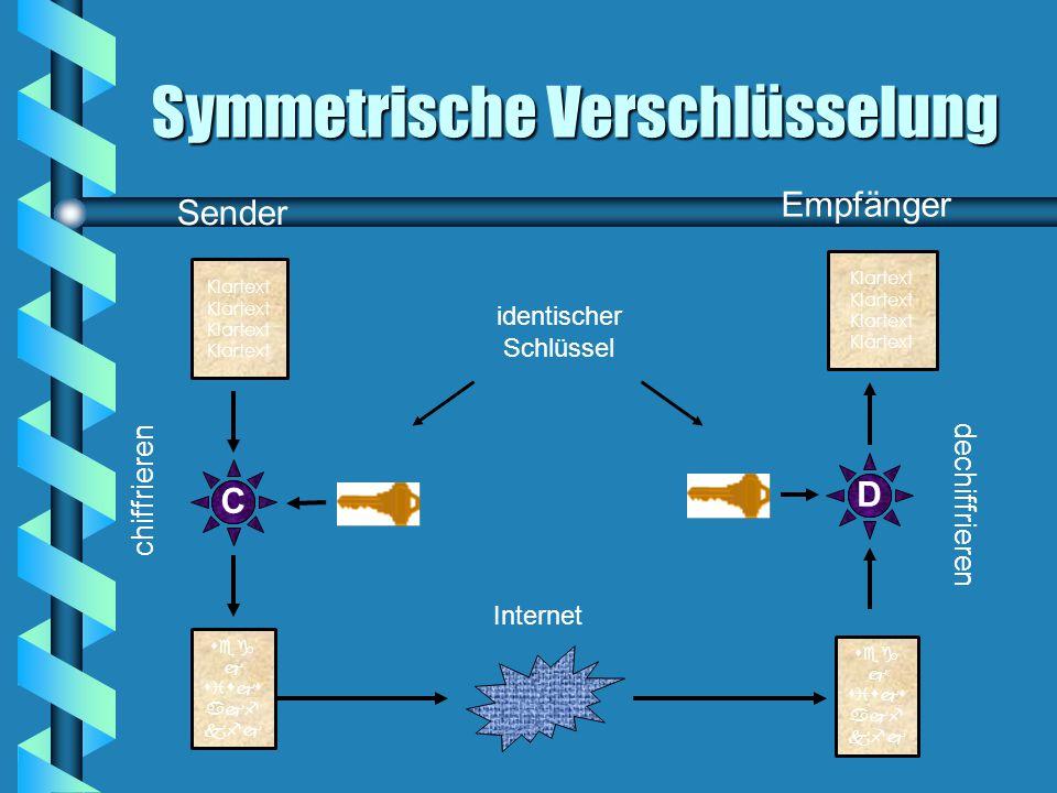 Symmetrische Verschlüsselung identischer Schlüssel      Internet Klartext      Sender C chiffrieren Klartext Empfänger D dechiffrieren
