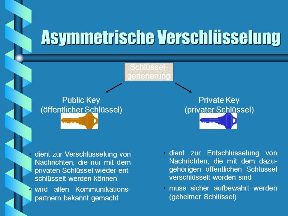 Asymmetrische Verschlüsselung Schlüssel- generierung Public Key (öffentlicher Schlüssel) Private Key (privater Schlüssel) dient zur Verschlüsselung von Nachrichten, die nur mit dem privaten Schlüssel wieder ent- schlüsselt werden können wird allen Kommunikations- partnern bekannt gemacht dient zur Entschlüsselung von Nachrichten, die mit dem dazu- gehörigen öffentlichen Schlüssel verschlüsselt worden sind muss sicher aufbewahrt werden (geheimer Schlüssel)