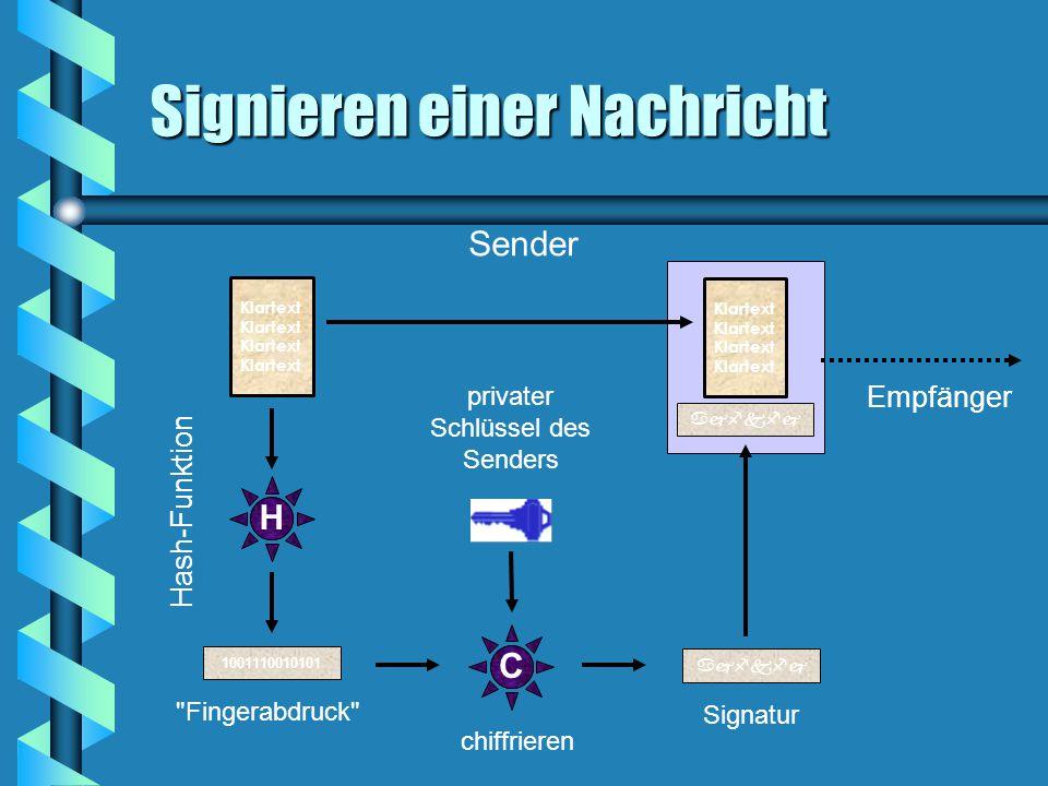 Signieren einer Nachricht Sender Klartext H Hash-Funktion 1001110010101 Fingerabdruck Klartext  Empfänger C  Signatur chiffrieren privater Schlüssel des Senders