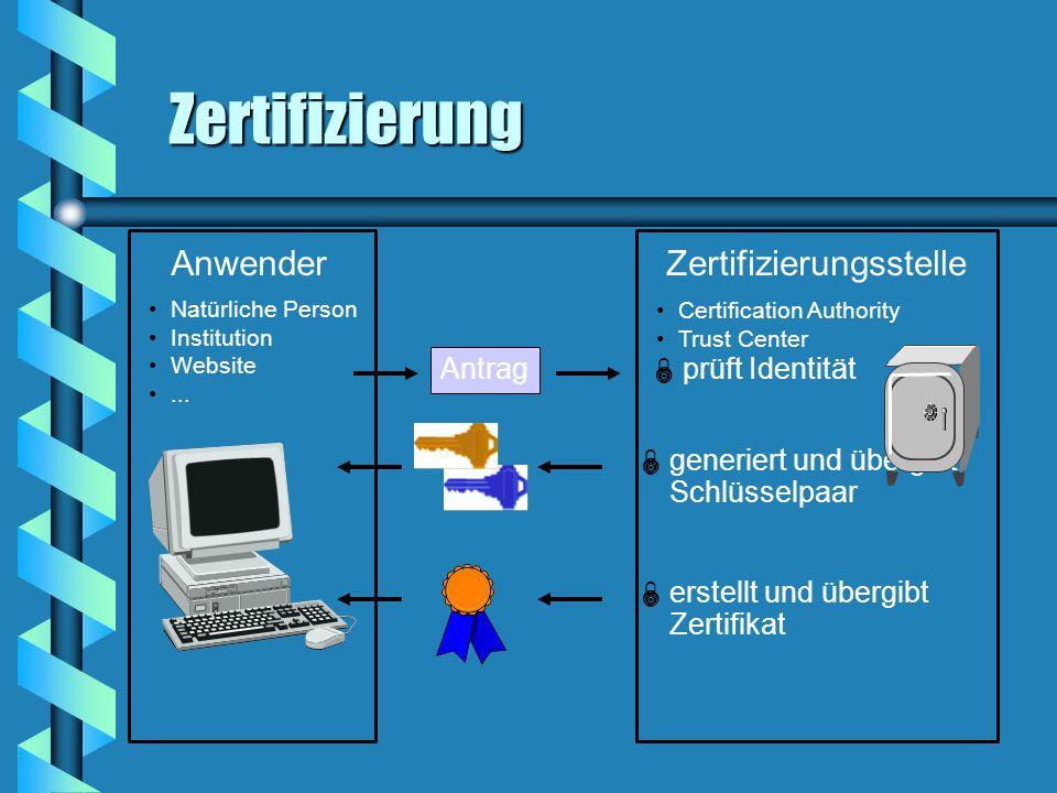 Zertifizierung  prüft Identität Antrag  generiert und übergibt Schlüsselpaar  erstellt und übergibt Zertifikat Anwender Natürliche Person Institution Website...