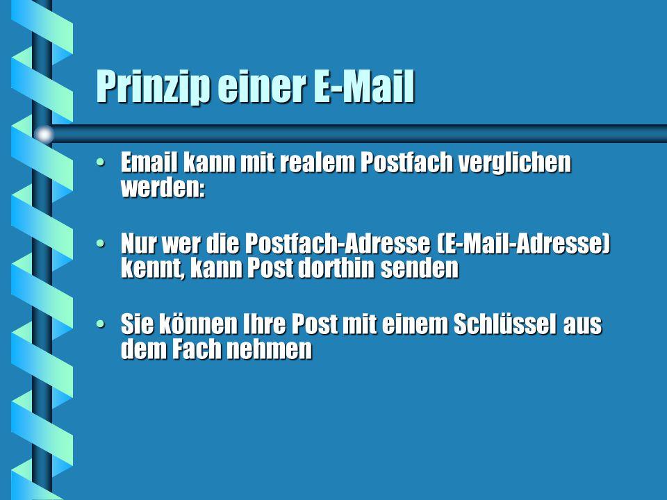Prinzip einer E-Mail Email kann mit realem Postfach verglichen werden:Email kann mit realem Postfach verglichen werden: Nur wer die Postfach-Adresse (E-Mail-Adresse) kennt, kann Post dorthin sendenNur wer die Postfach-Adresse (E-Mail-Adresse) kennt, kann Post dorthin senden Sie können Ihre Post mit einem Schlüssel aus dem Fach nehmenSie können Ihre Post mit einem Schlüssel aus dem Fach nehmen
