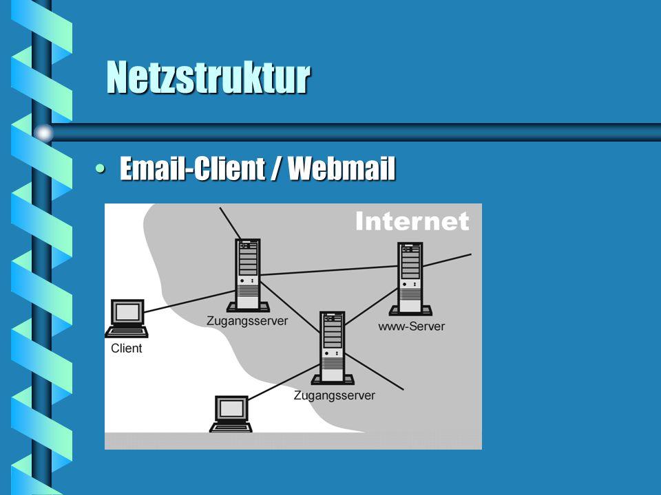 Netzstruktur Email-Client / WebmailEmail-Client / Webmail