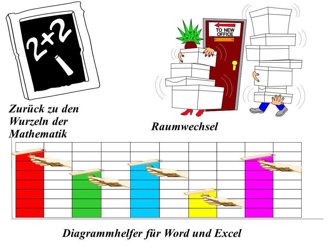 Zurück zu den Wurzeln der Mathematik Raumwechsel Diagrammhelfer für Word und Excel