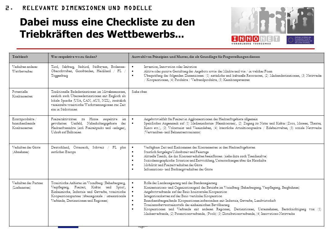 Dieses Projekt wird von EU und Land Vorarlberg kofinanziert www.innonet-v.at / 10 Dabei muss eine Checkliste zu den Triebkräften des Wettbewerbs... Tr