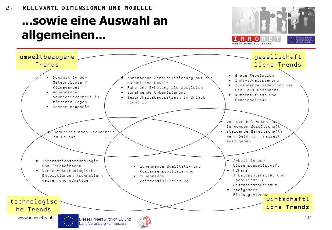 Dieses Projekt wird von EU und Land Vorarlberg kofinanziert www.innonet-v.at / 11 gesellschaft liche Trends wirtschaftl iche Trends technologisc he Tr