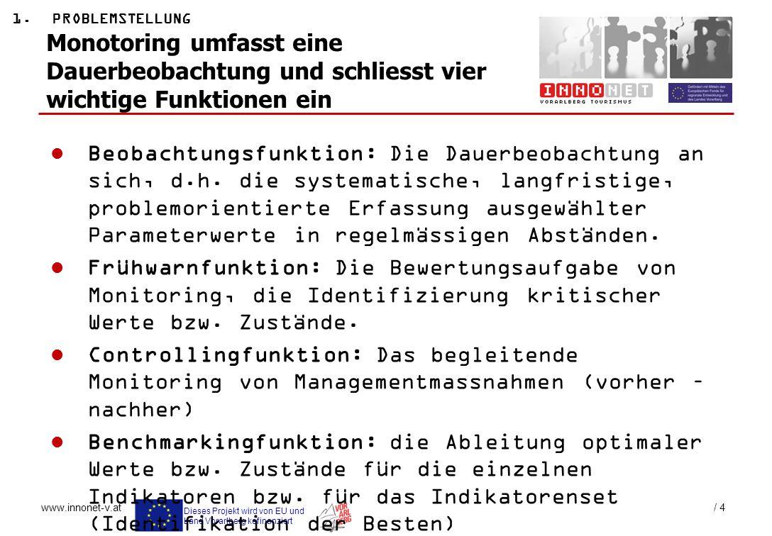 Dieses Projekt wird von EU und Land Vorarlberg kofinanziert www.innonet-v.at / 4 Monotoring umfasst eine Dauerbeobachtung und schliesst vier wichtige