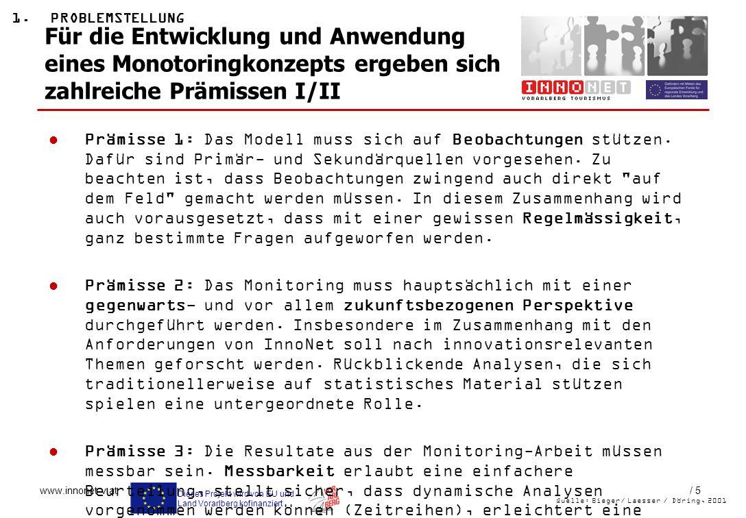 Dieses Projekt wird von EU und Land Vorarlberg kofinanziert www.innonet-v.at / 5 Für die Entwicklung und Anwendung eines Monotoringkonzepts ergeben si