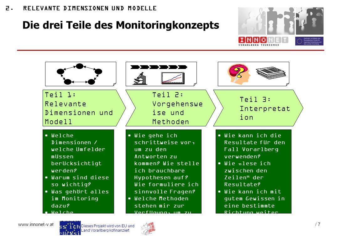 Dieses Projekt wird von EU und Land Vorarlberg kofinanziert www.innonet-v.at / 7 Teil 1: Relevante Dimensionen und Modell Teil 2: Vorgehenswe ise und