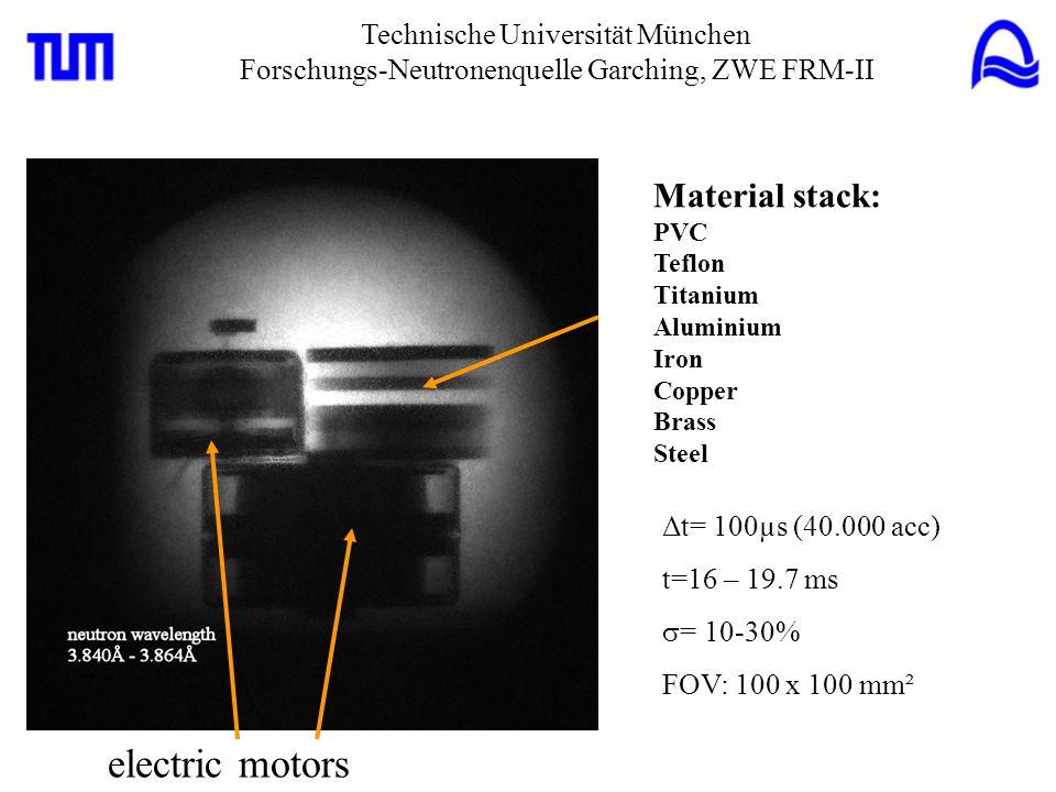 Technische Universität München Forschungs-Neutronenquelle Garching, ZWE FRM-II Δt= 100µs (40.000 acc) t=16 – 19.7 ms  = 10-30% FOV: 100 x 100 mm² electric motors Material stack: PVC Teflon Titanium Aluminium Iron Copper Brass Steel