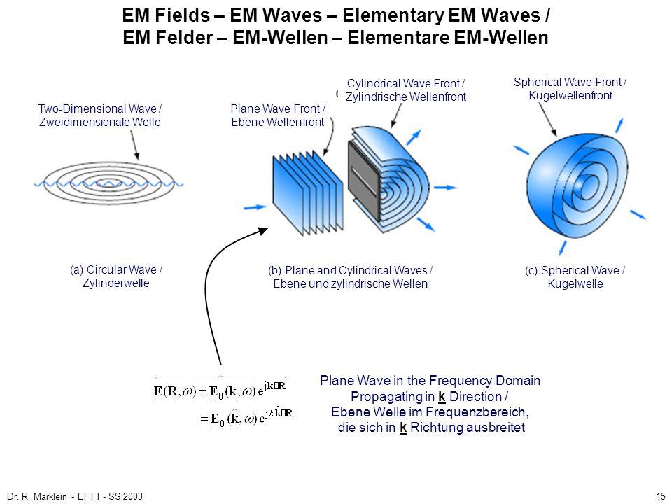 Dr. R. Marklein - EFT I - SS 200315 EM Fields – EM Waves – Elementary EM Waves / EM Felder – EM-Wellen – Elementare EM-Wellen Plane Wave in the Freque