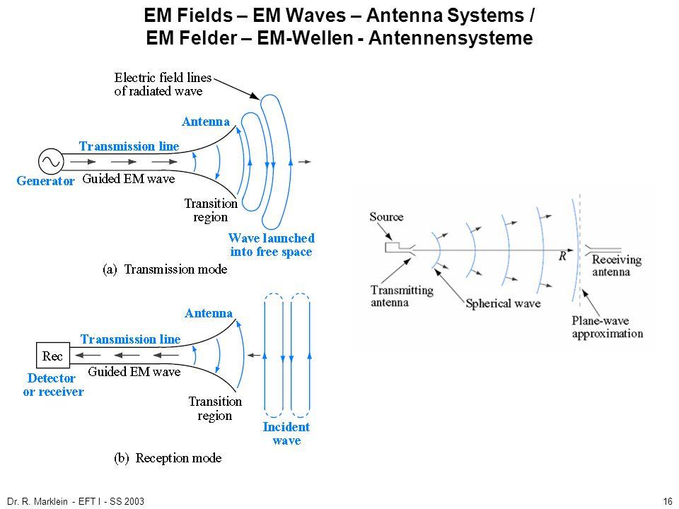 Dr. R. Marklein - EFT I - SS 200316 EM Fields – EM Waves – Antenna Systems / EM Felder – EM-Wellen - Antennensysteme