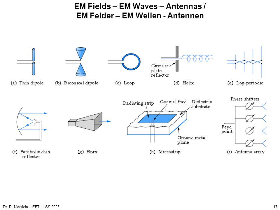 Dr. R. Marklein - EFT I - SS 200317 EM Fields – EM Waves – Antennas / EM Felder – EM Wellen - Antennen